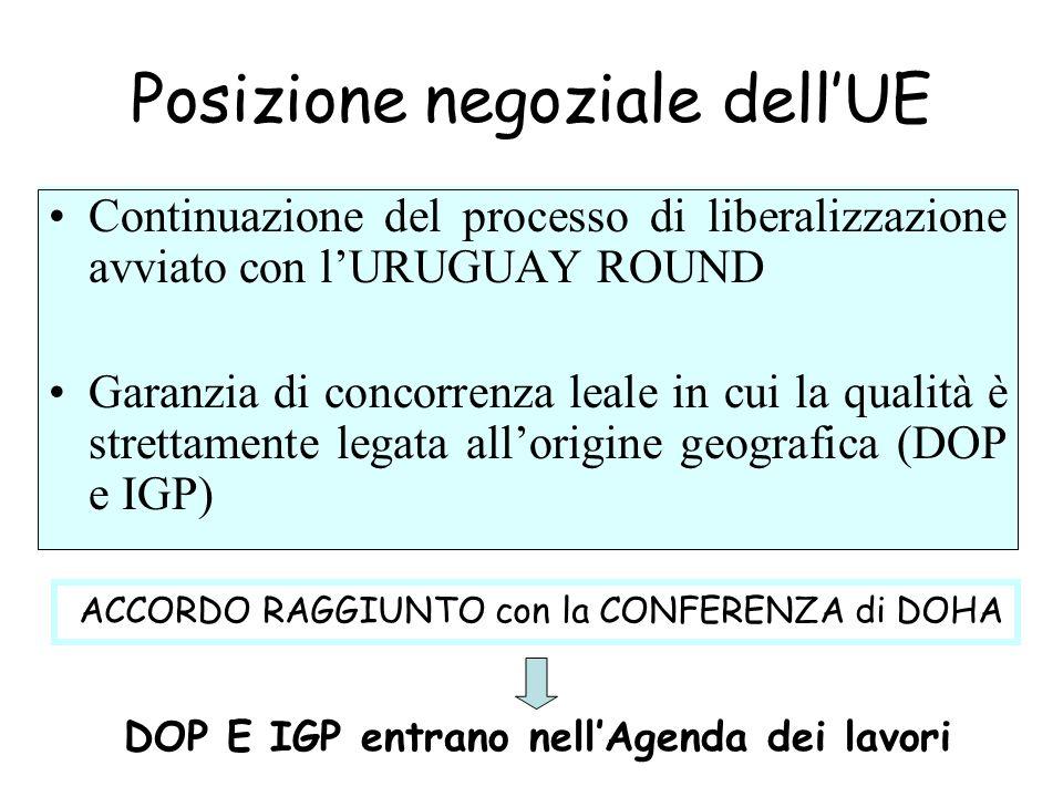 Posizione negoziale dell'UE