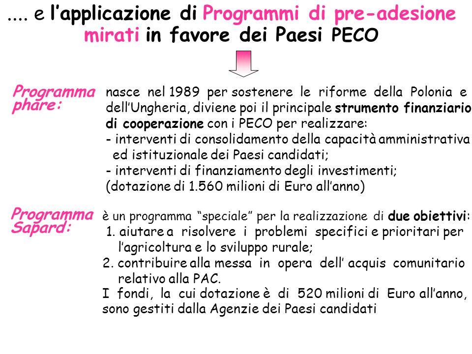 .... e l'applicazione di Programmi di pre-adesione mirati in favore dei Paesi PECO