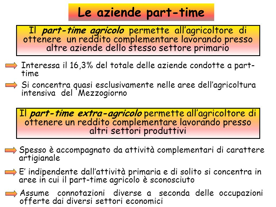 Le aziende part-time
