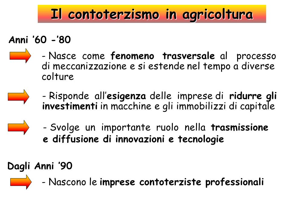 Il contoterzismo in agricoltura
