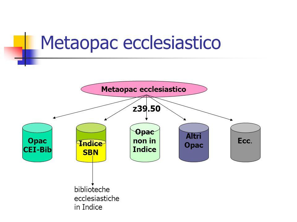 Metaopac ecclesiastico