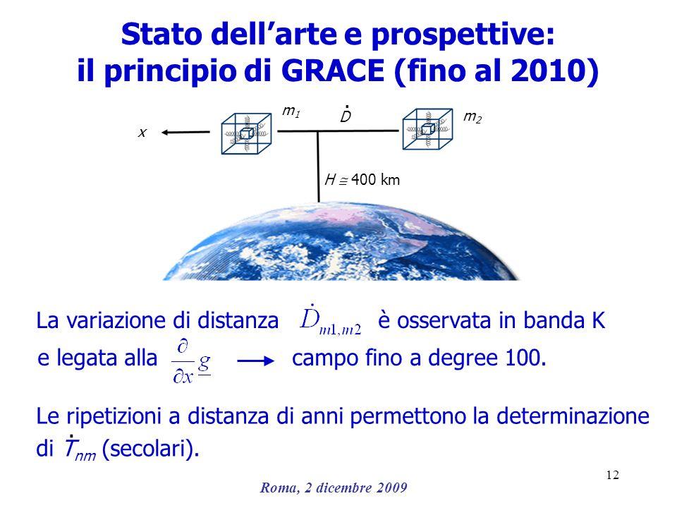 Stato dell'arte e prospettive: il principio di GRACE (fino al 2010)
