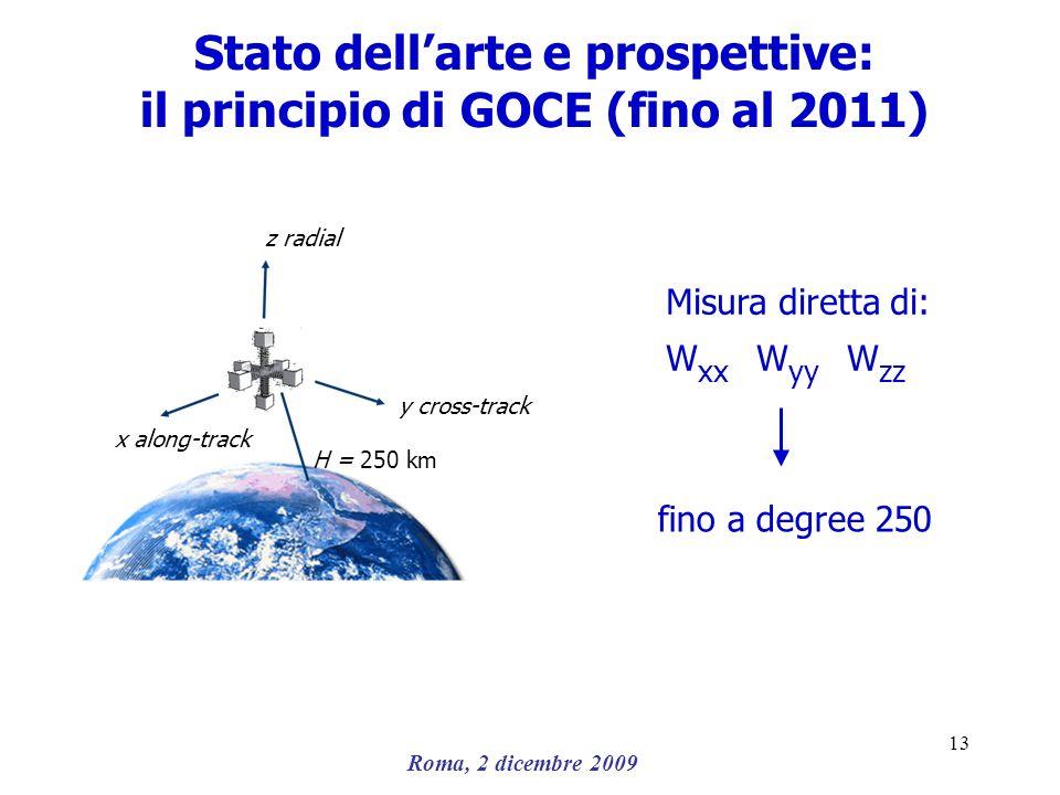 Stato dell'arte e prospettive: il principio di GOCE (fino al 2011)