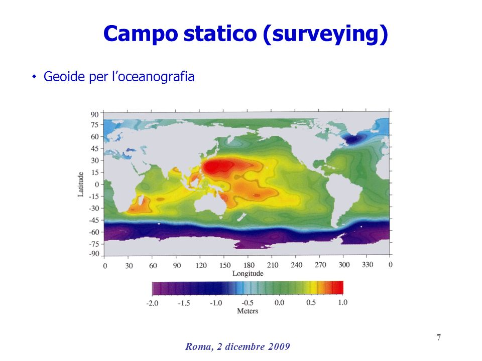 Campo statico (surveying)