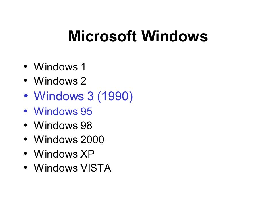 Microsoft Windows Windows 3 (1990) Windows 1 Windows 2 Windows 95