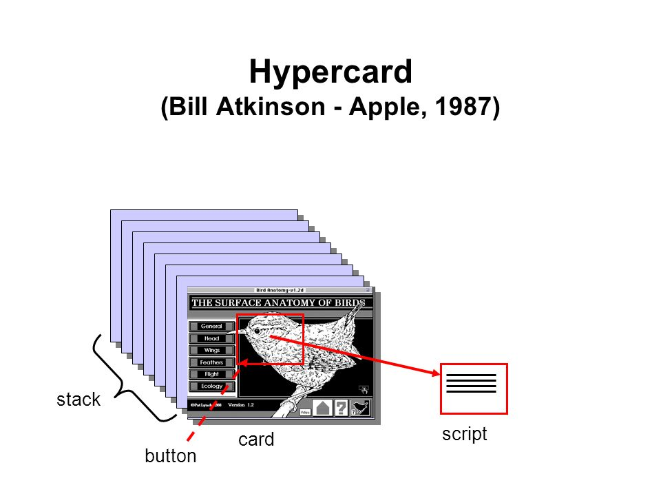 Hypercard (Bill Atkinson - Apple, 1987)
