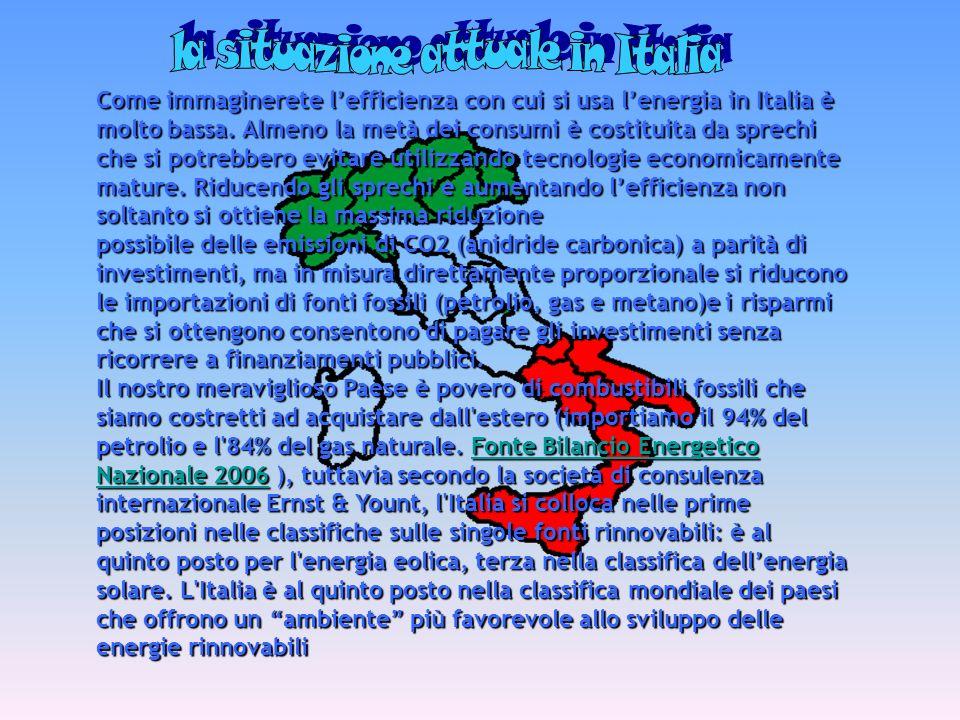 la situazione attuale in Italia