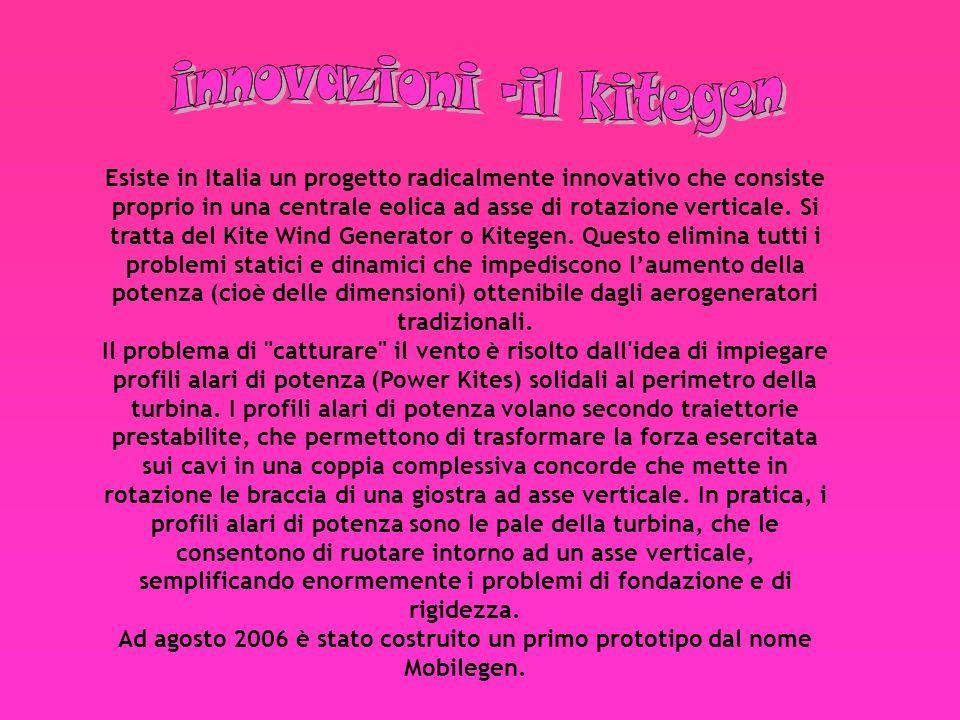 innovazioni -il kitegen