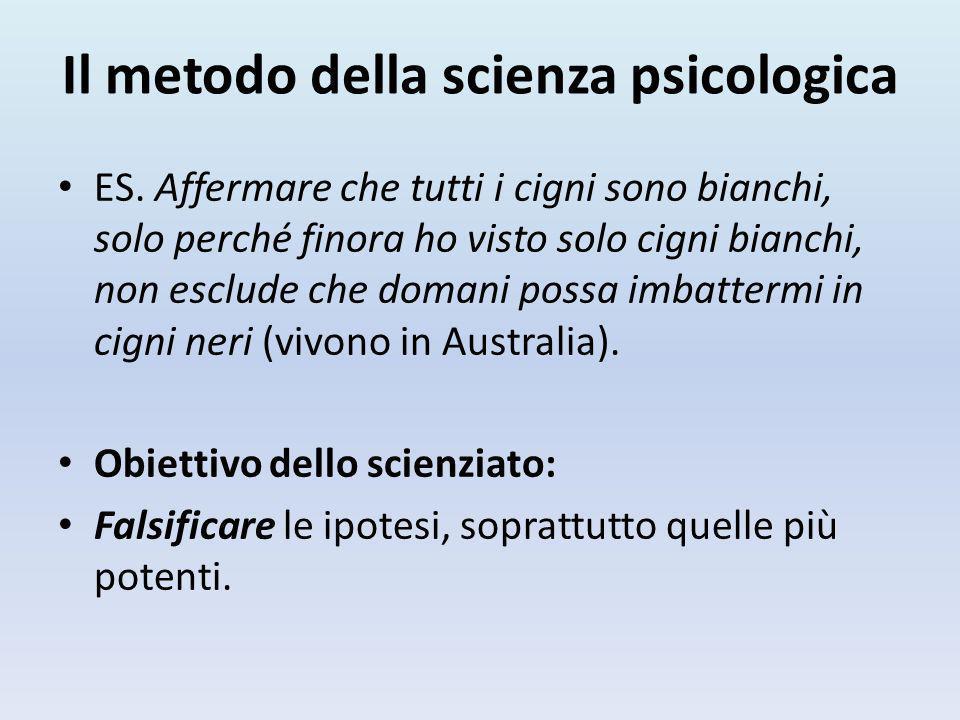 Il metodo della scienza psicologica