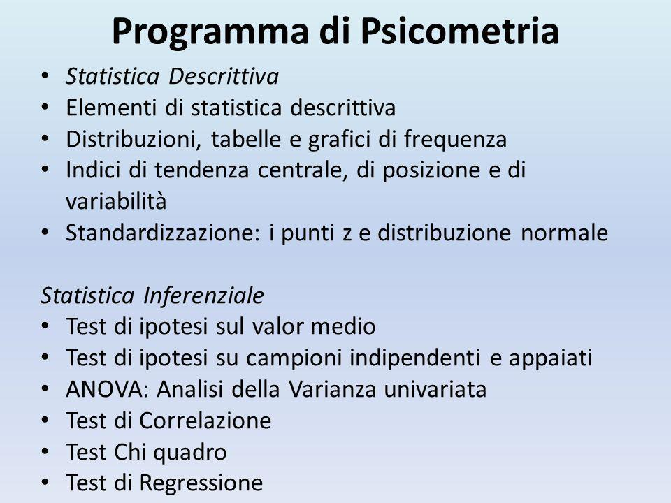 Programma di Psicometria