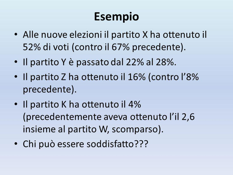 Esempio Alle nuove elezioni il partito X ha ottenuto il 52% di voti (contro il 67% precedente). Il partito Y è passato dal 22% al 28%.