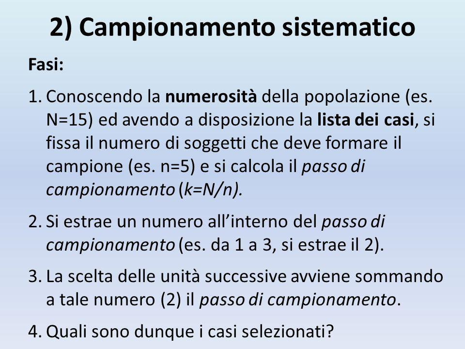 2) Campionamento sistematico