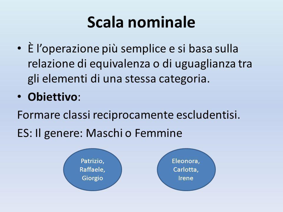 Scala nominale È l'operazione più semplice e si basa sulla relazione di equivalenza o di uguaglianza tra gli elementi di una stessa categoria.