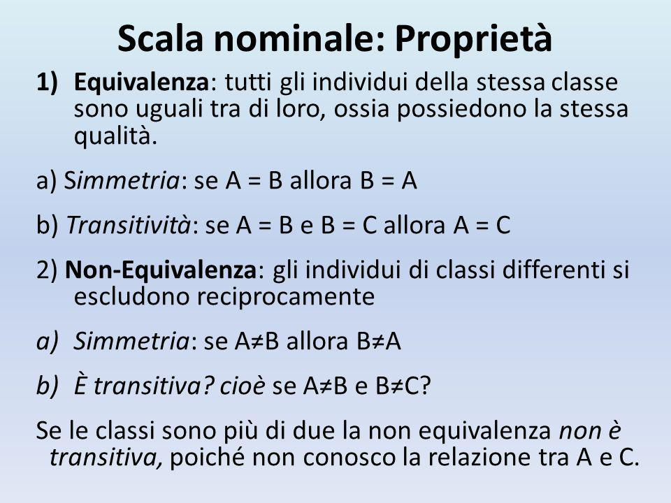 Scala nominale: Proprietà