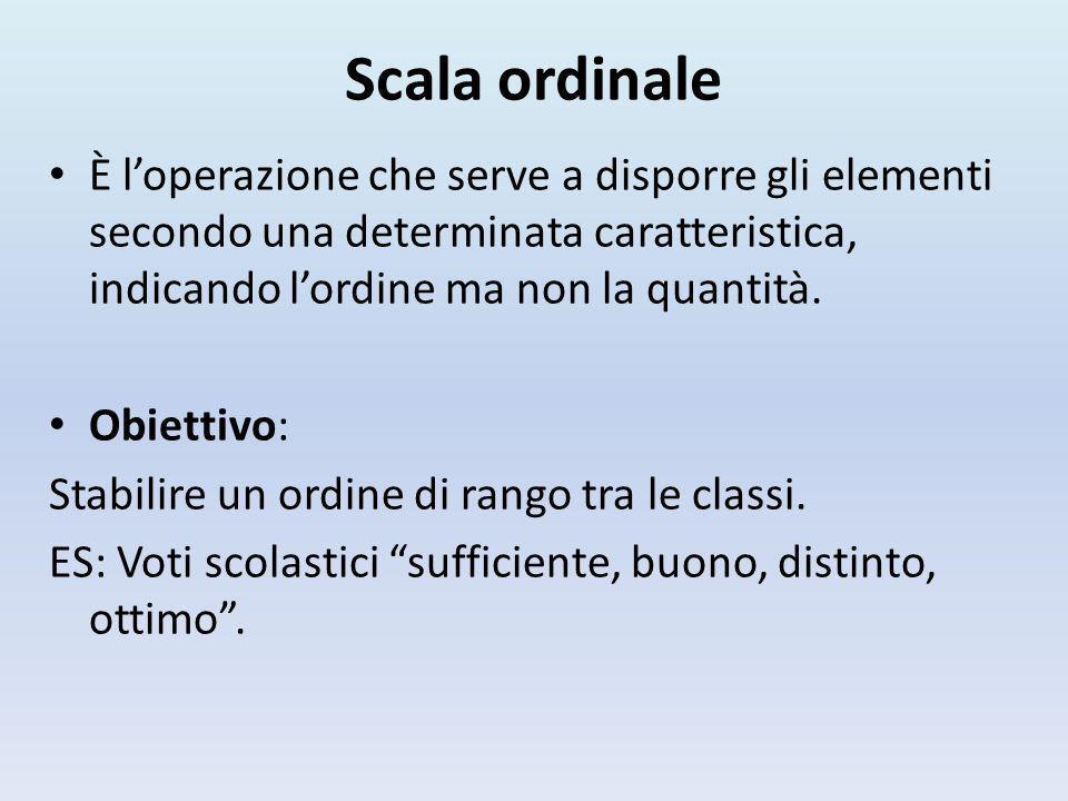 Scala ordinale È l'operazione che serve a disporre gli elementi secondo una determinata caratteristica, indicando l'ordine ma non la quantità.