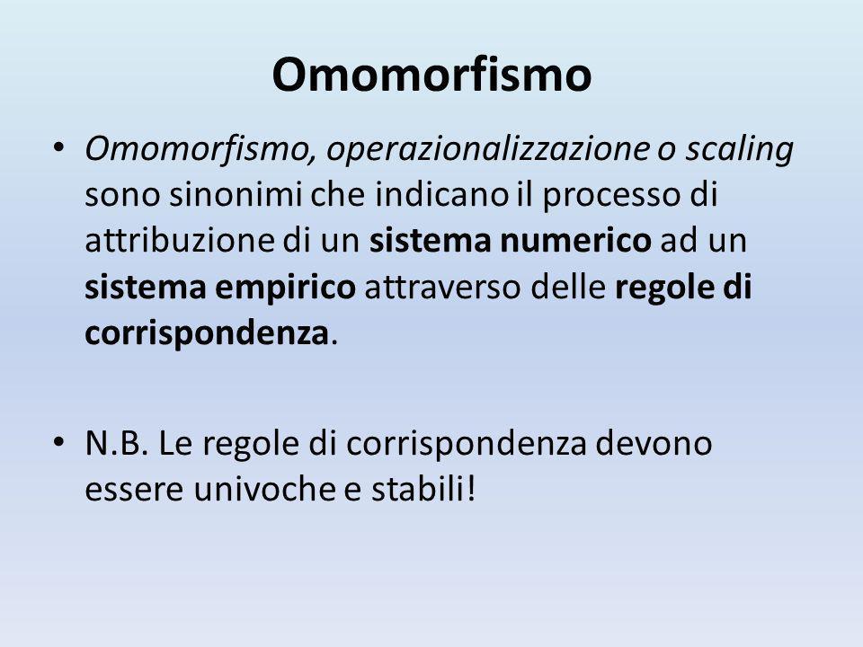 Omomorfismo