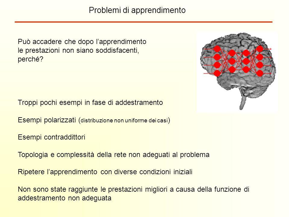 Problemi di apprendimento