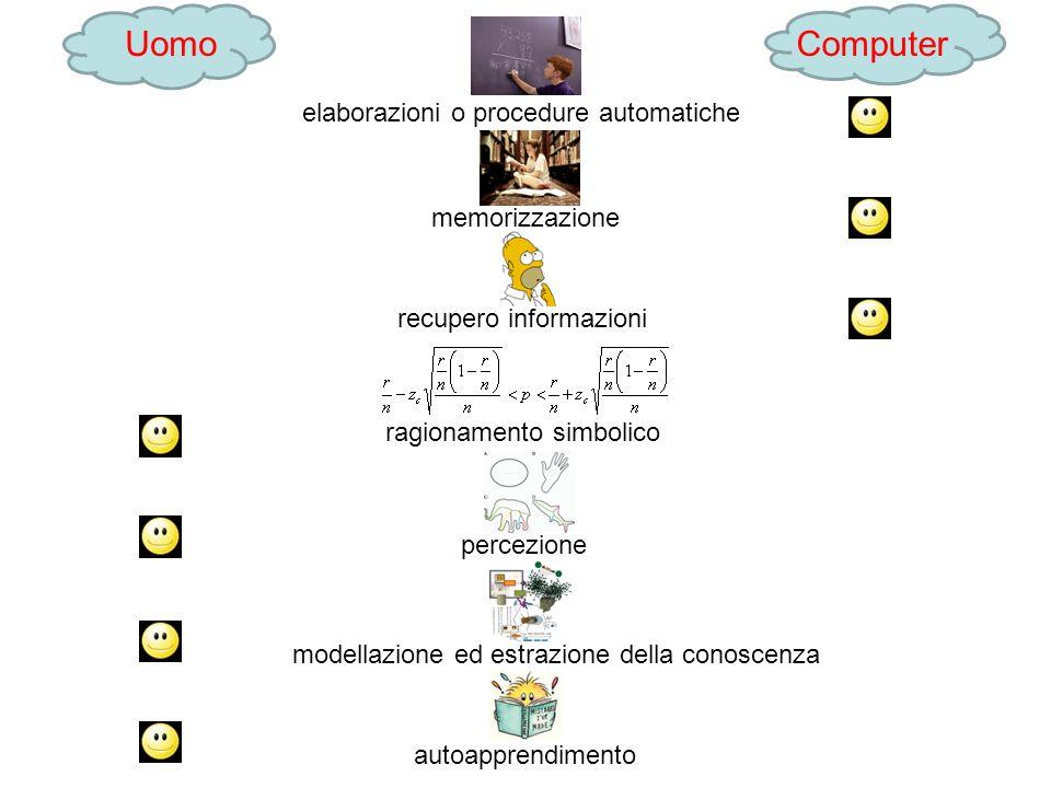 Uomo Computer elaborazioni o procedure automatiche memorizzazione