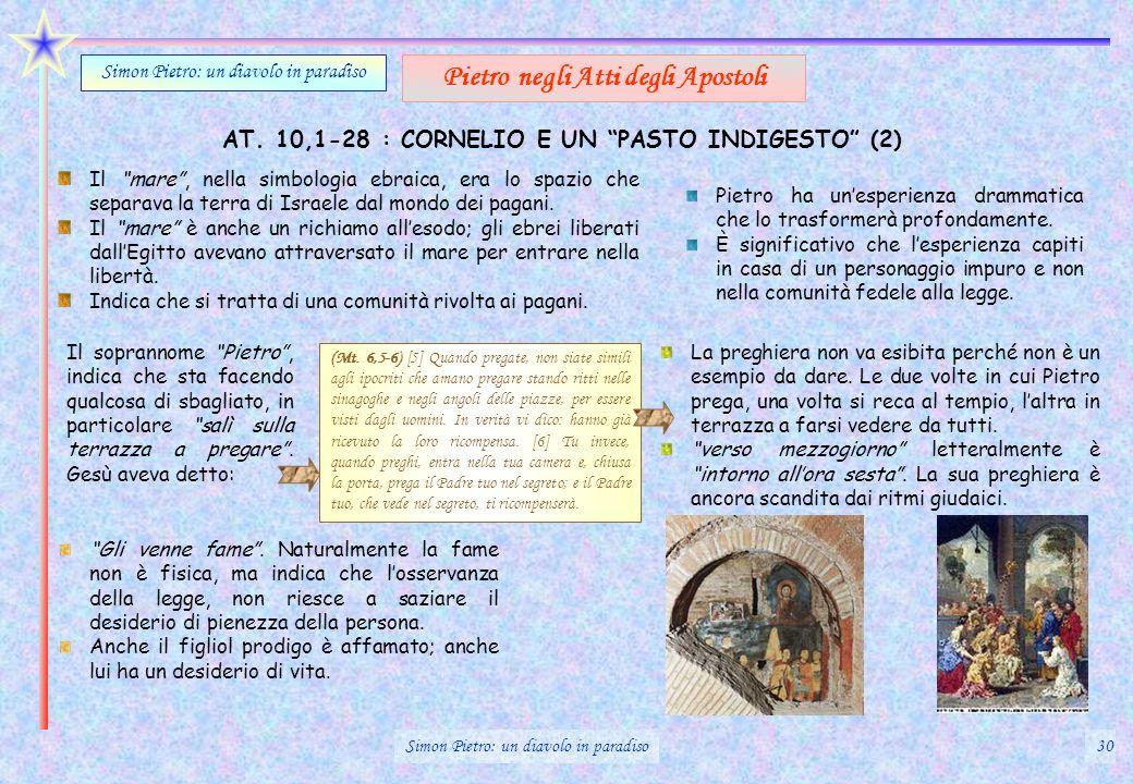 Pietro negli Atti degli Apostoli