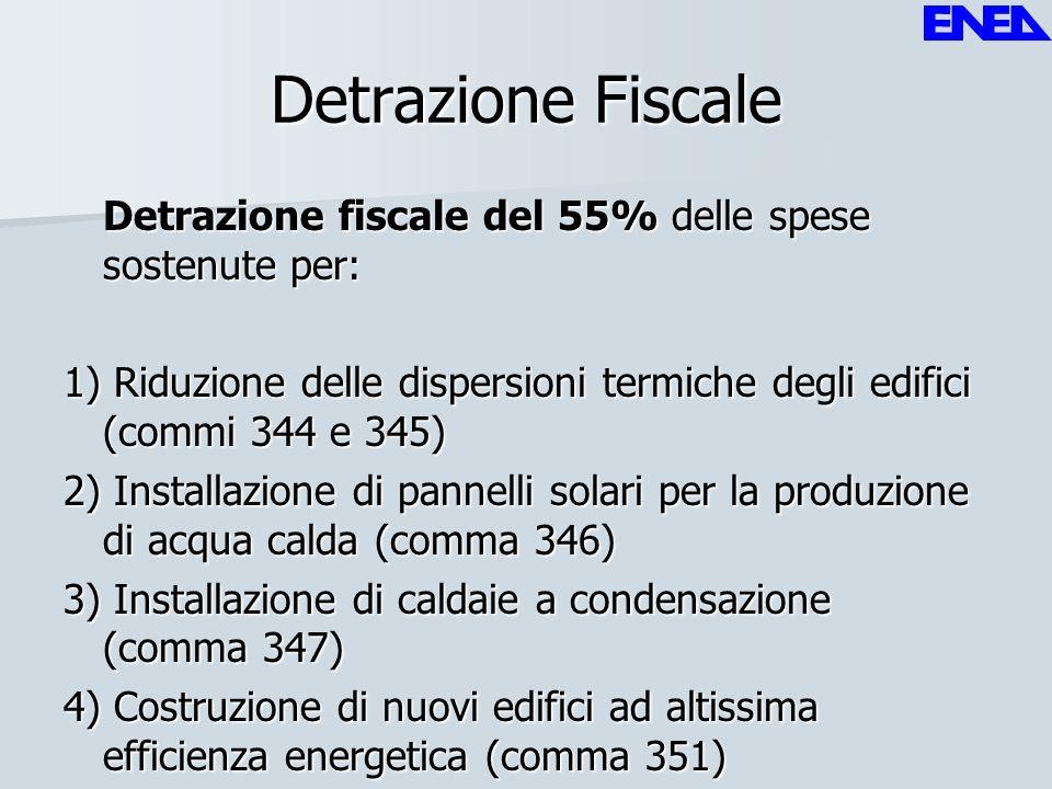 Detrazione Fiscale Detrazione fiscale del 55% delle spese sostenute per: 1) Riduzione delle dispersioni termiche degli edifici (commi 344 e 345)