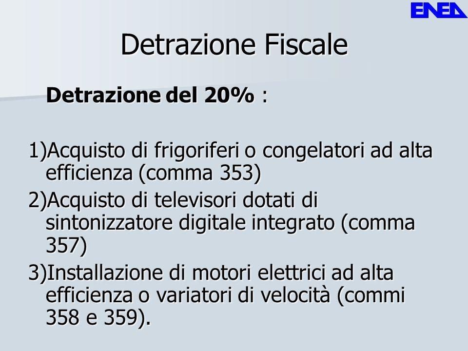 Detrazione Fiscale Detrazione del 20% :