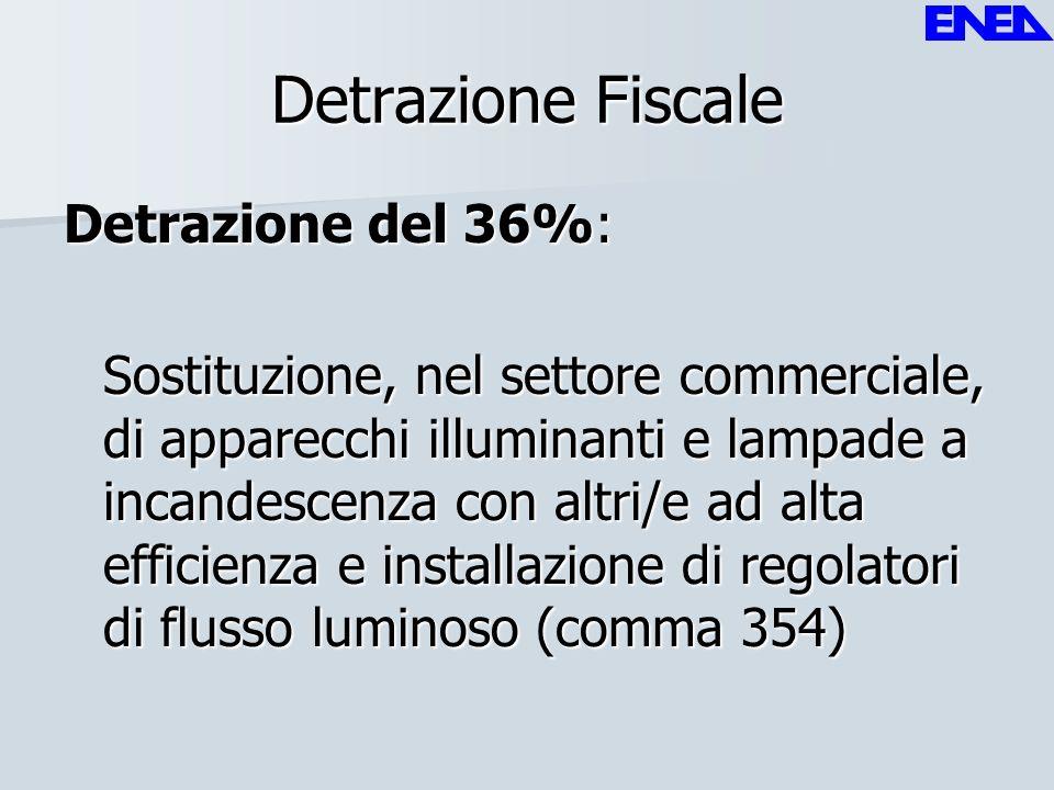 Detrazione Fiscale Detrazione del 36%:
