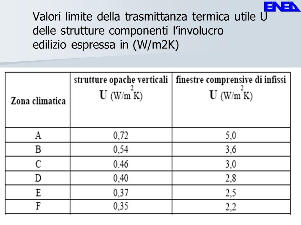 Valori limite della trasmittanza termica utile U delle strutture componenti l'involucro edilizio espressa in (W/m2K)
