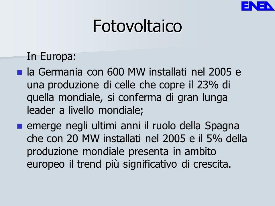Fotovoltaico In Europa: