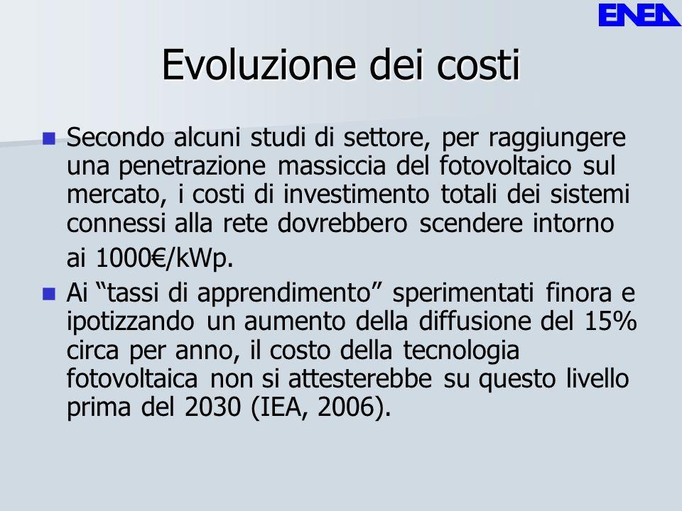 Evoluzione dei costi