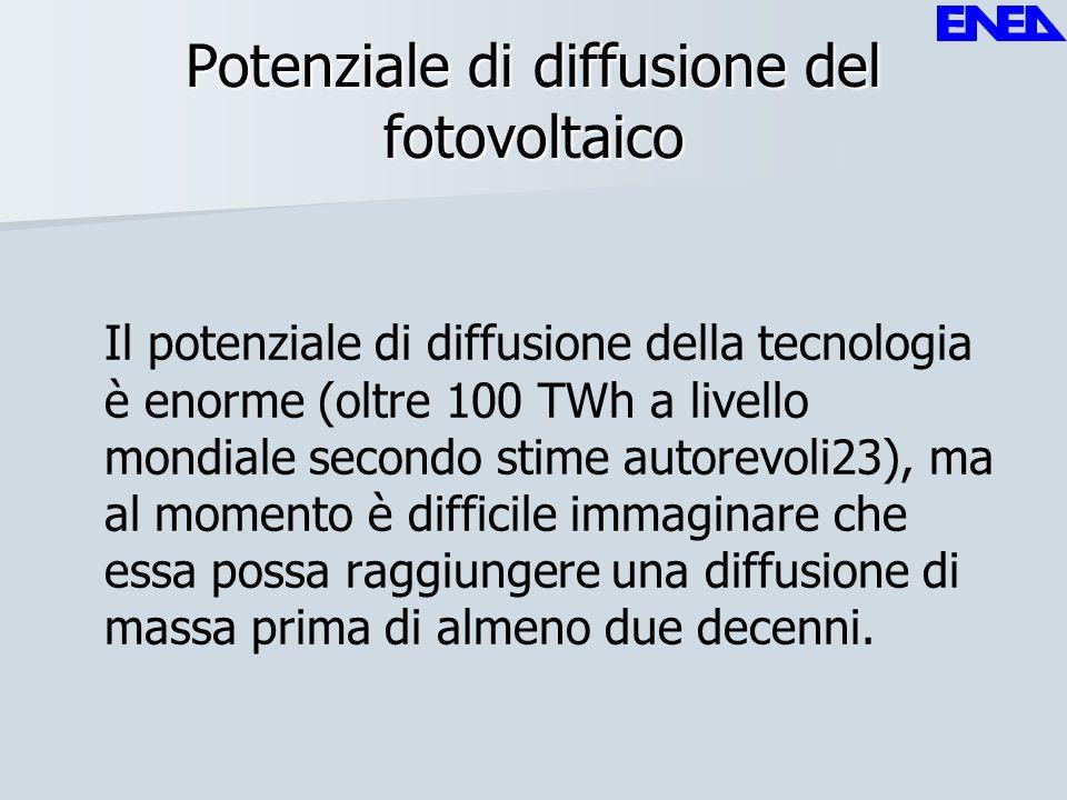 Potenziale di diffusione del fotovoltaico