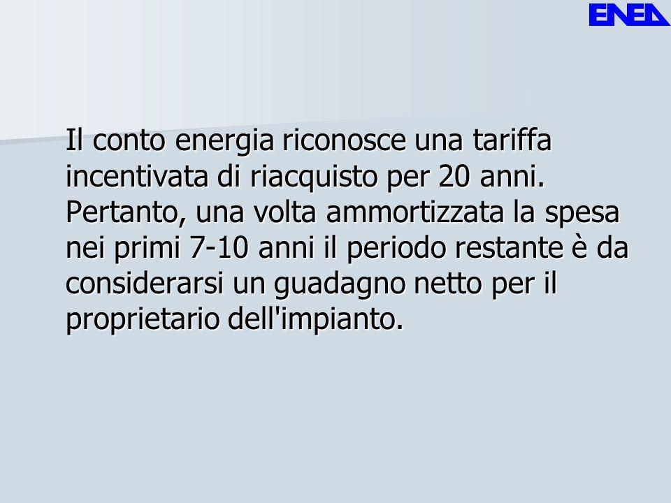 Il conto energia riconosce una tariffa incentivata di riacquisto per 20 anni.