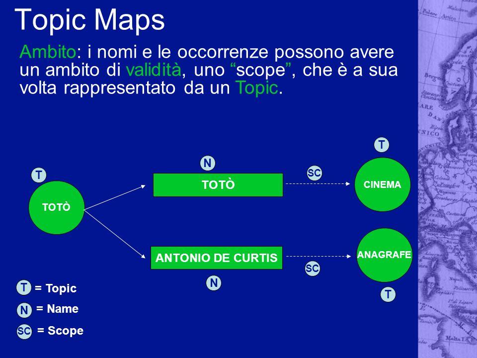 Topic Maps Ambito: i nomi e le occorrenze possono avere un ambito di validità, uno scope , che è a sua volta rappresentato da un Topic.