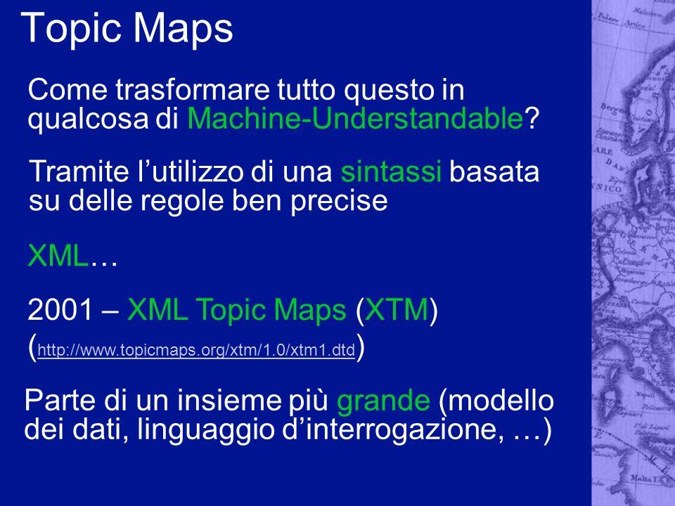 Topic Maps Come trasformare tutto questo in qualcosa di Machine-Understandable