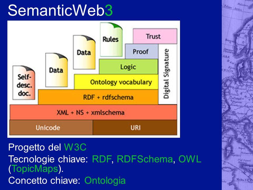 SemanticWeb3 Progetto del W3C