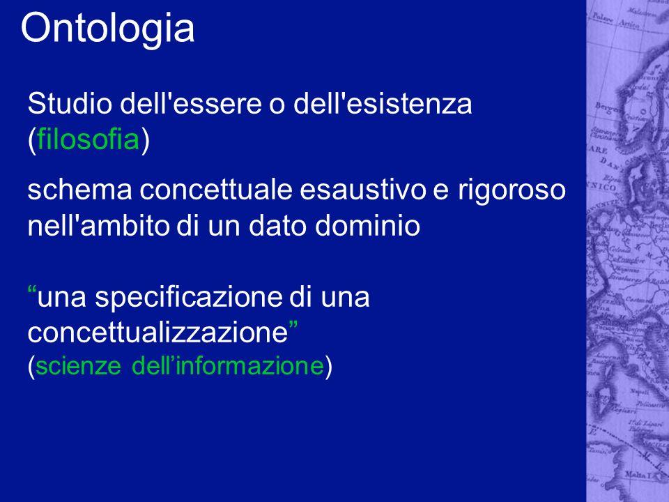 Ontologia Studio dell essere o dell esistenza (filosofia)