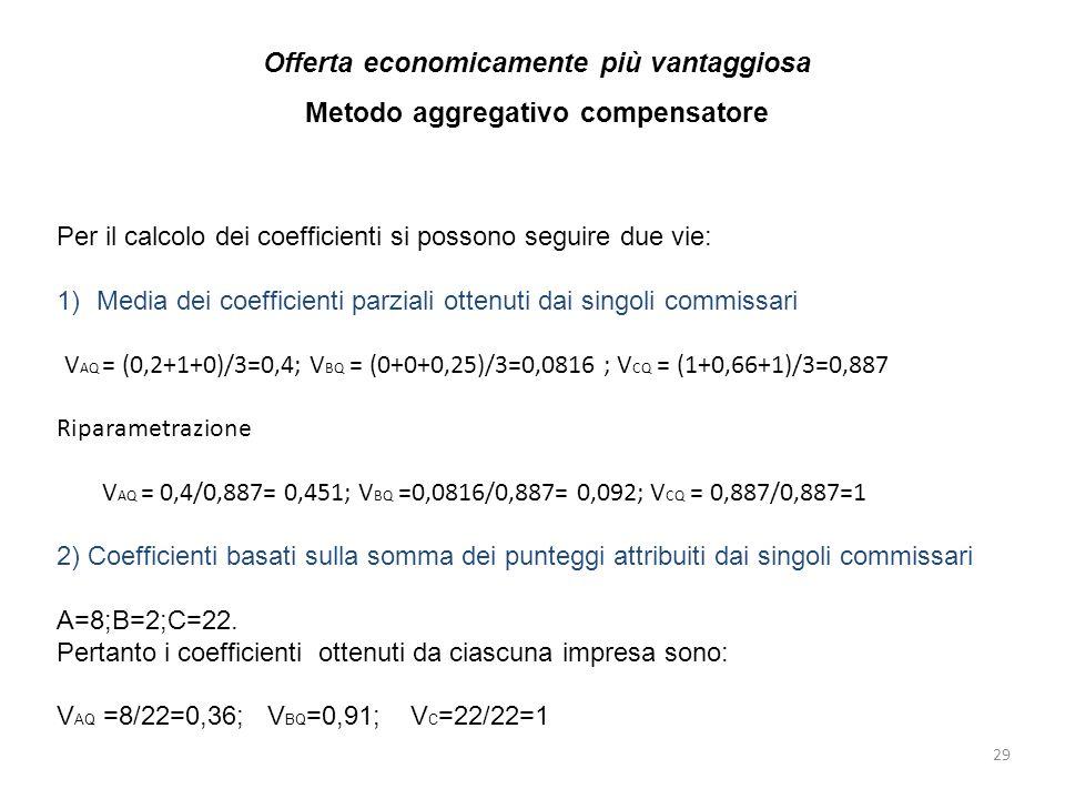 Metodo aggregativo compensatore