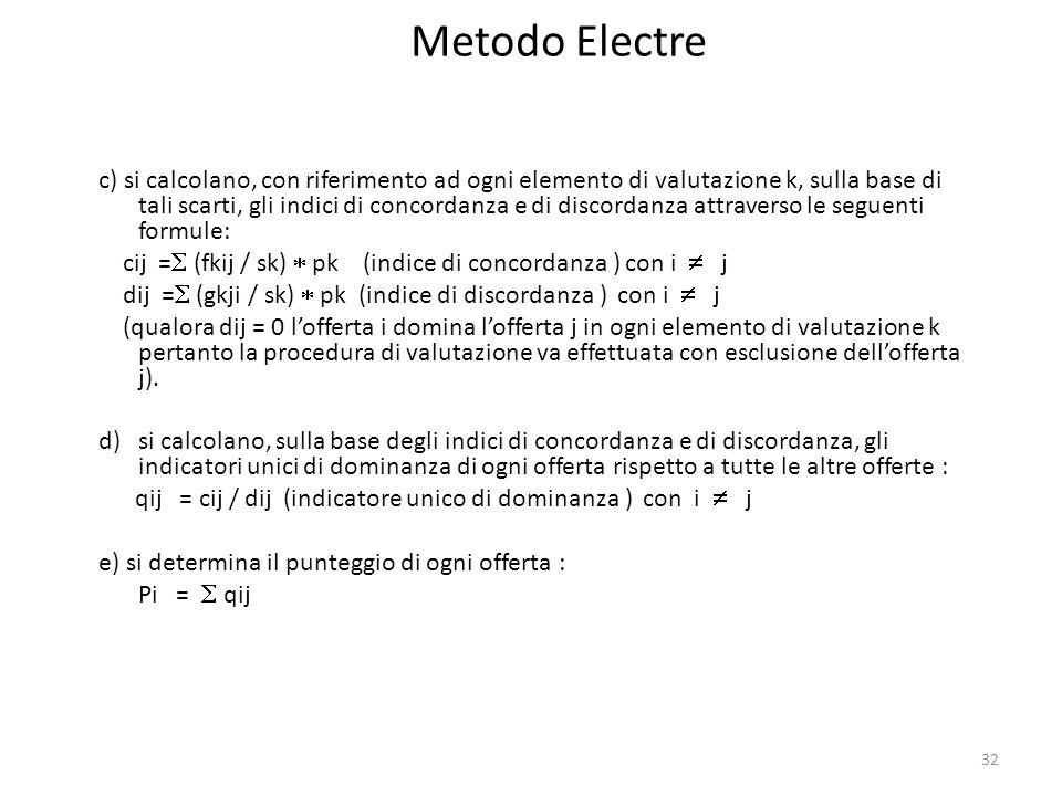 Metodo Electre