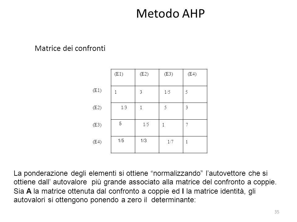 Metodo AHP Matrice dei confronti