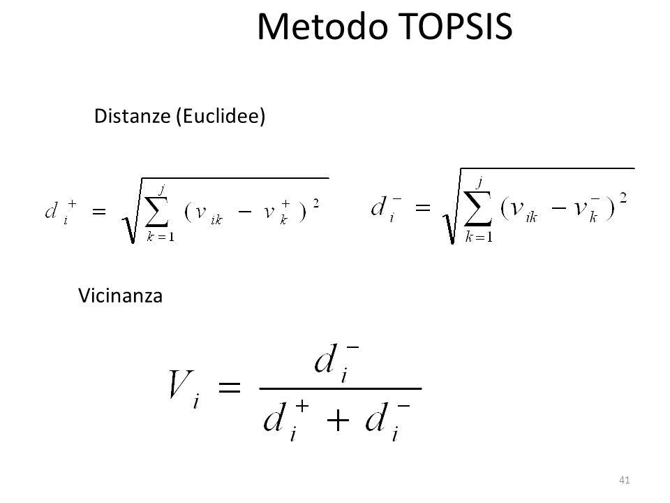 Metodo TOPSIS Distanze (Euclidee) Vicinanza