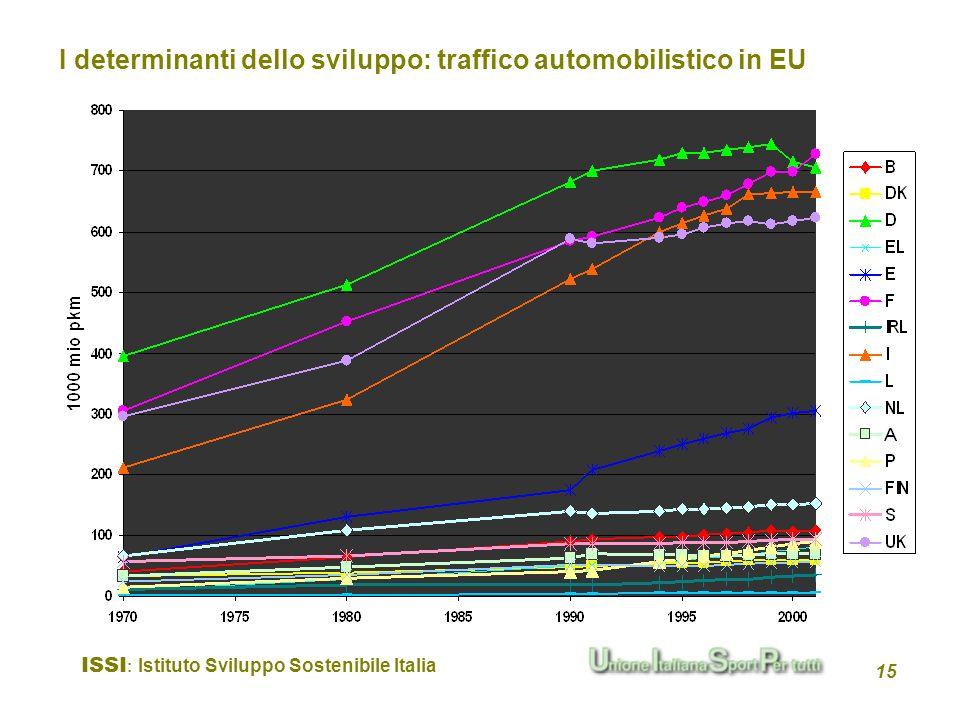 I determinanti dello sviluppo: traffico automobilistico in EU