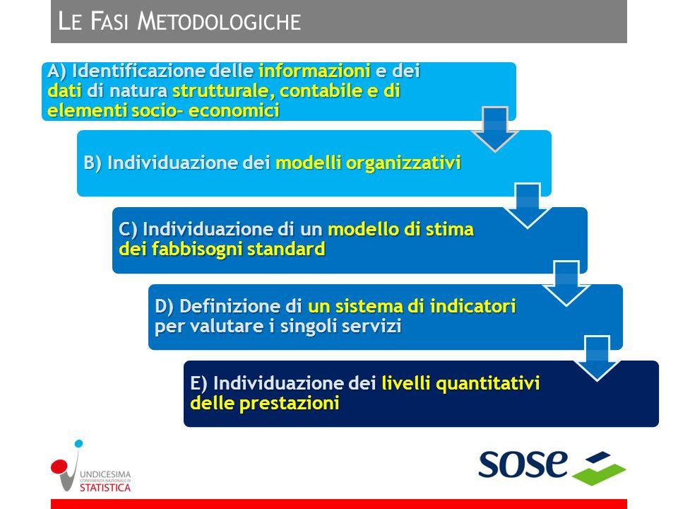 Le Fasi Metodologiche A) Identificazione delle informazioni e dei dati di natura strutturale, contabile e di elementi socio- economici.