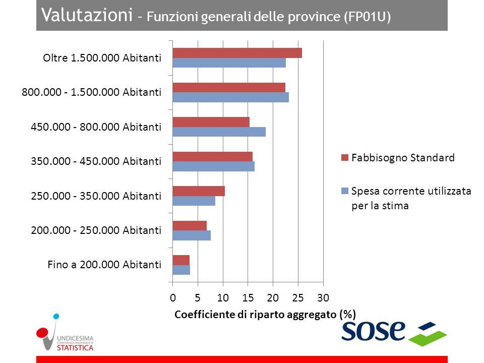 Valutazioni – Funzioni generali delle province (FP01U)