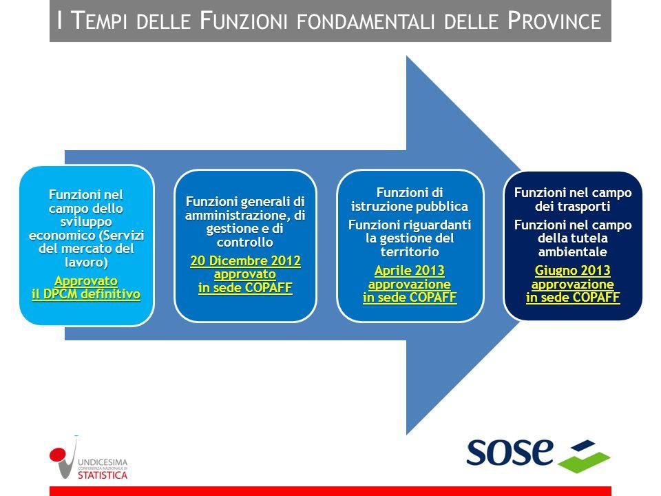 I Tempi delle Funzioni fondamentali delle Province
