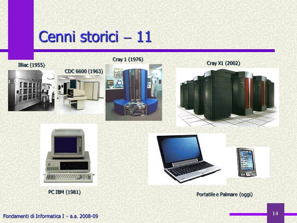 Cenni storici  11 Cray 1 (1976) Cray X1 (2002) Illiac (1955)