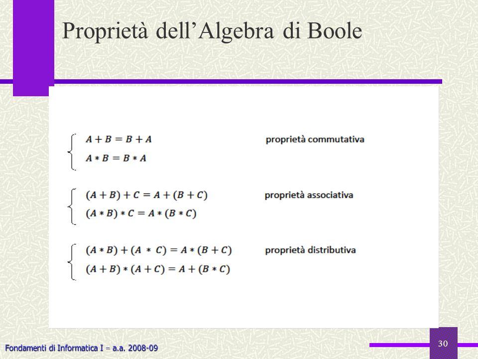 Proprietà dell'Algebra di Boole
