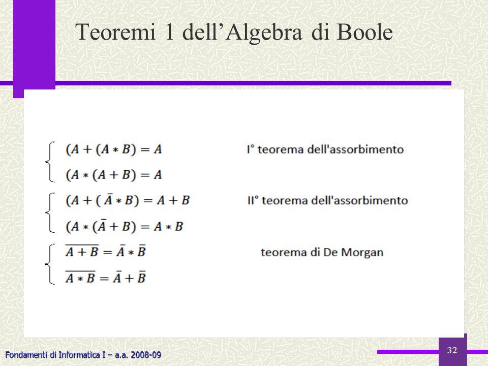 Teoremi 1 dell'Algebra di Boole