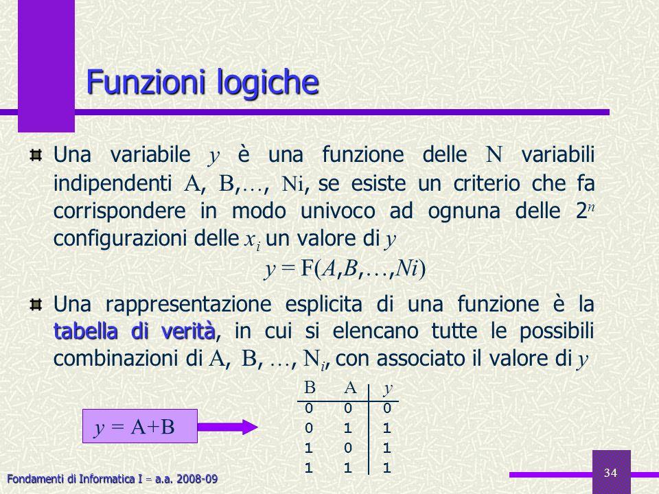 Funzioni logiche y = F(A,B,…,Ni)