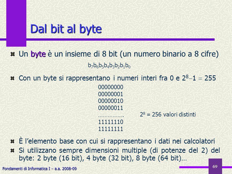 Dal bit al byte Un byte è un insieme di 8 bit (un numero binario a 8 cifre) Con un byte si rappresentano i numeri interi fra 0 e 281  255.