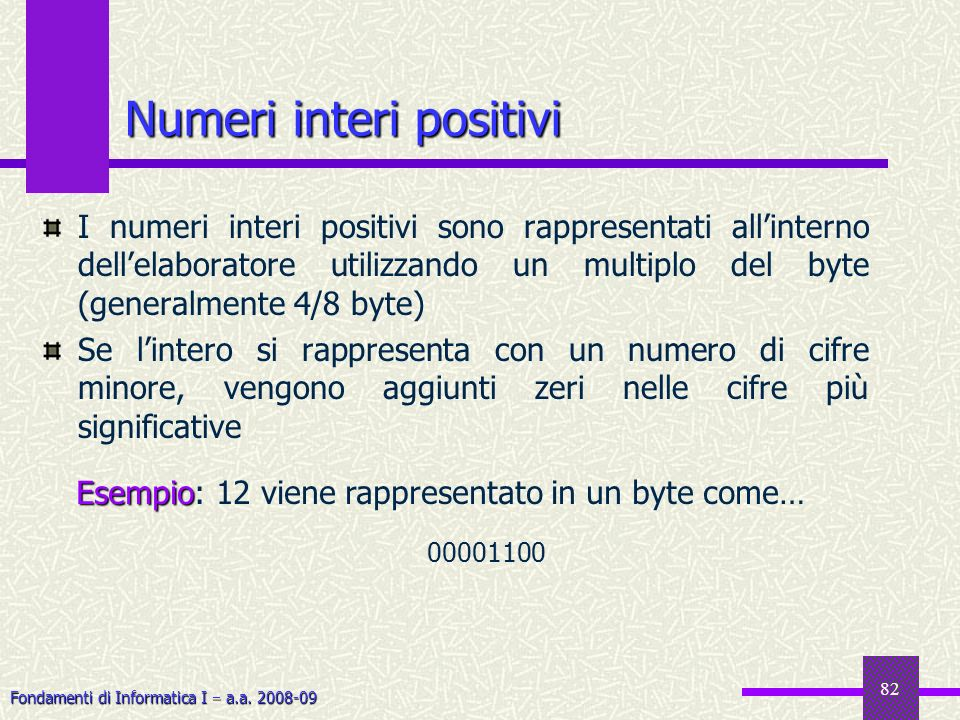 Numeri interi positivi