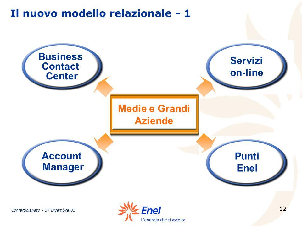 Il nuovo modello relazionale - 1